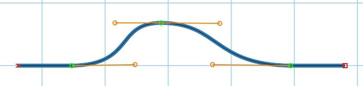 Orange colored bezier curve handles