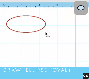 Draw: Ellipse (Oval)