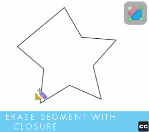 Erase Segment With Closure