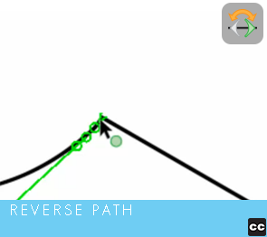 Move Point Toolbar: Reverse Path