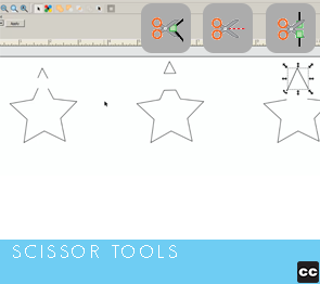 Move Point Toolbar: Scissors