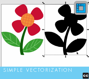 Vectorization:  Simple Vectorization