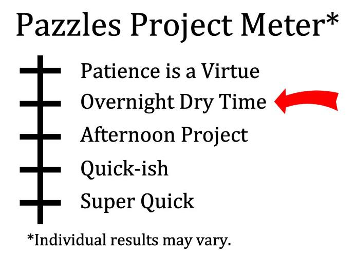 Patience Meter
